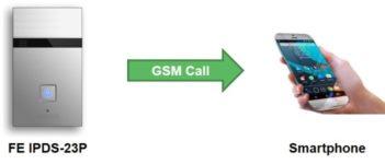 Integra NANO GSM 3
