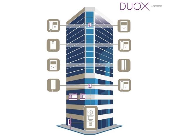 Duox system vist i tegning DIAGRAM