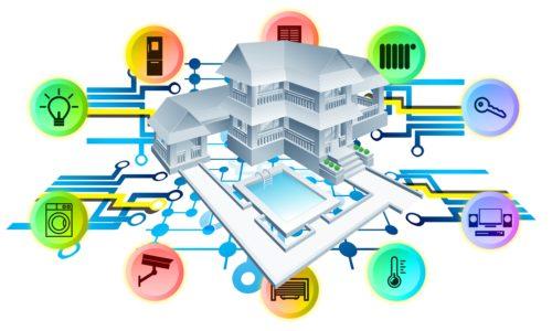 smart home 2769239